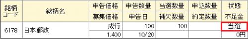 IPOに当選マネックス証券