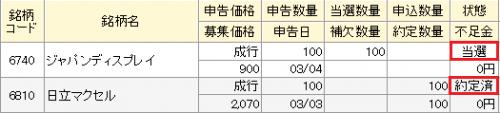 マネックス証券IPO当選