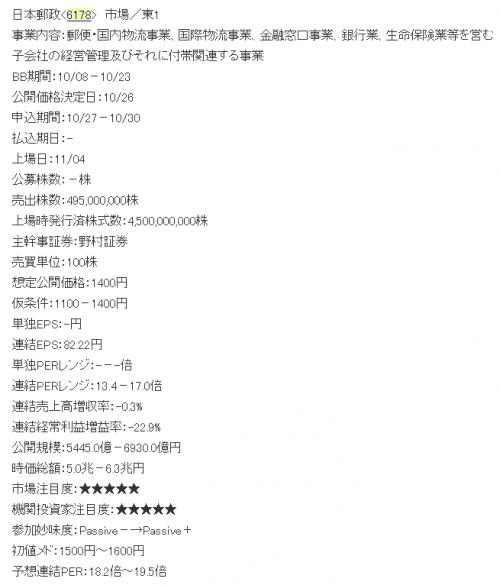 日本郵政IPO情報ヤフーファイナンス掲載