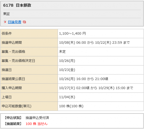 日本郵政IPO当選野村
