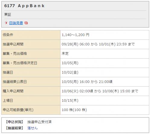 AppBankのIPO当落状況