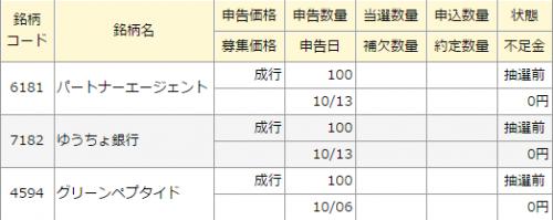 マネックス証券IPO申込抽選