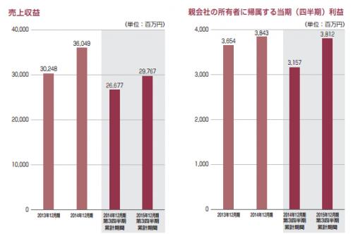 ツバキ・ナカシマ(6464)IPO初値予想分析