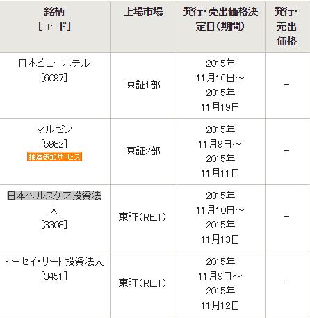 いちごホテルリート投資法人(3463)IPO人気