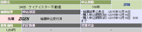 ケイアイスター不動産IPO当選 ZIGEN