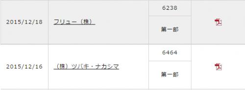 東証1部に決定しました!フリューIPOとツバキ・ナカシマIPO