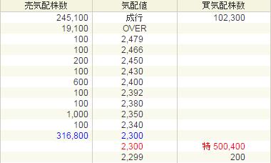 鎌倉新書(6184)も初値付かず