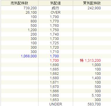 りたりこ(6187)IPOが上場