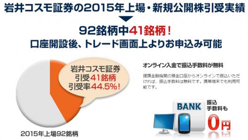 岩井コスモ証券のIPO当選実績