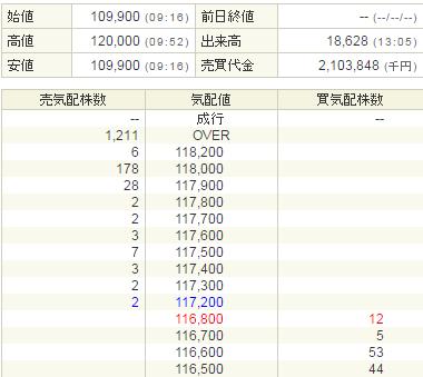 タカラレーベン・インフラ投資法人IPO結果