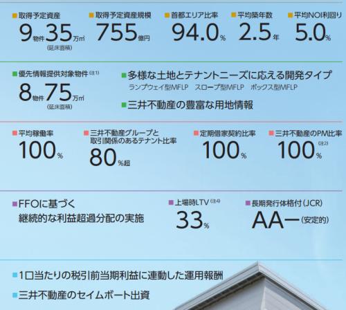 三井不動産ロジスティクスパーク(3471)東証リートIPO初値予想