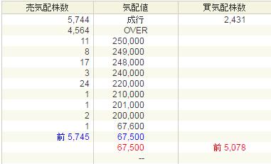 三井不動産ロジスティクスパーク投資法人ストップ安