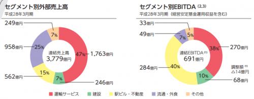 %e4%b9%9d%e5%b7%9e%e6%97%85%e5%ae%a2%e9%89%84%e9%81%93%ef%bc%889142%ef%bc%89ipo%e5%b9%b9%e4%ba%8b