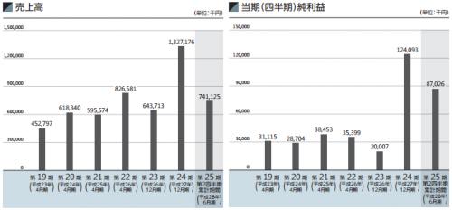 jmc%ef%bc%885704%ef%bc%89%e8%a9%95%e5%88%a4%e3%81%a8%e4%ba%ba%e6%b0%97