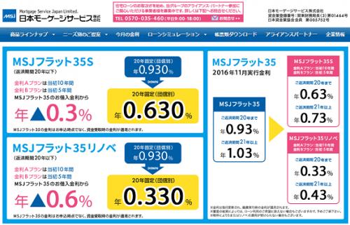 %e6%97%a5%e6%9c%ac%e3%83%a2%e3%83%bc%e3%82%b2%e3%83%bc%e3%82%b8%e3%82%b5%e3%83%bc%e3%83%93%e3%82%b9%ef%bc%887192%ef%bc%89%e5%88%9d%e5%80%a4%e4%ba%88%e6%83%b3