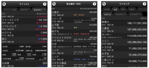 岡三証券無料ツール