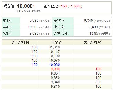 IPS(4390)10,000円越え