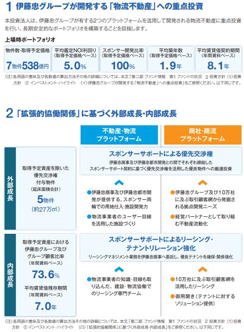 伊藤忠アドバンス・ロジスティクス投資法人(3493)IPO評判と分配金