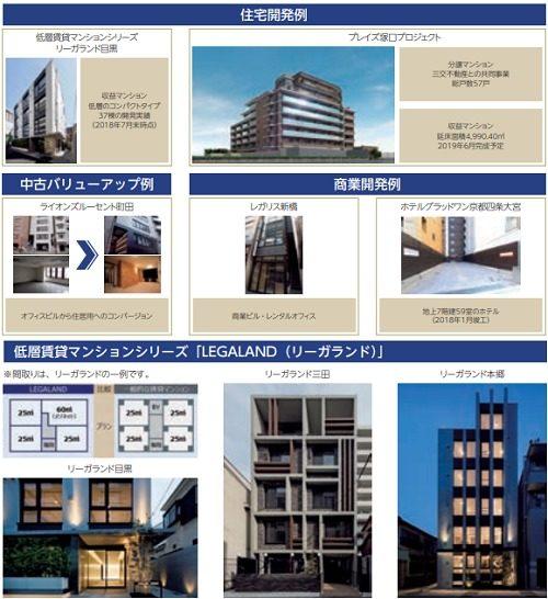 リーガル不動産(3497)IPO評判