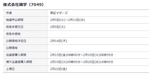 DMM株で識学(7049)IPO取扱い
