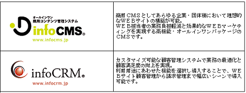 infoCRMの特徴