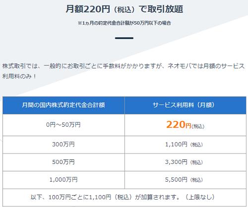 ネオモバイル証券(ネオモバ)月額サービス利用料