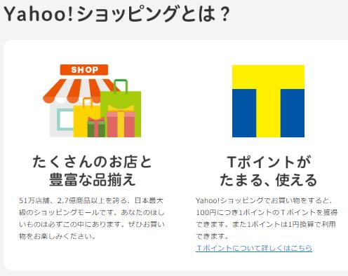 Yahoo!ショッピングの利用方法