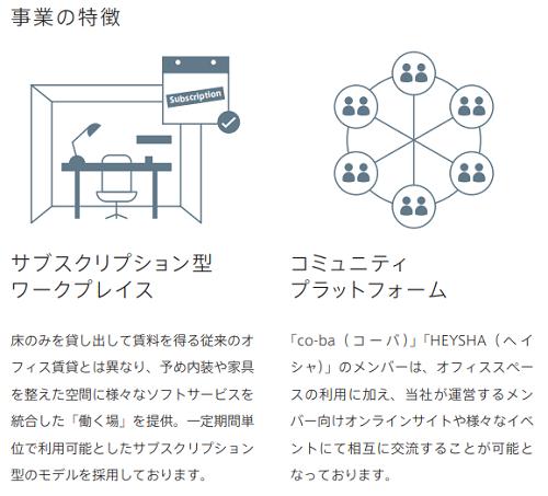 ツクルバIPOの事業特徴を説明している画像