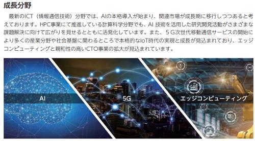 HPCシステムズが手掛ける成長分野はAIと5G