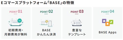 EコマースプラットフォームBASEの特徴