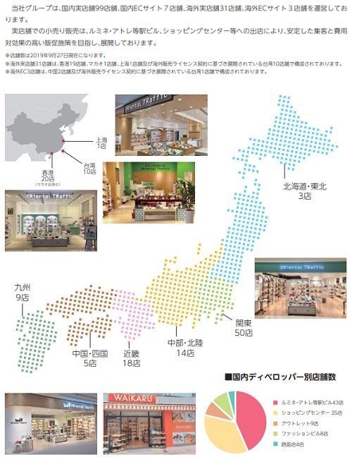 ダブルエーIPOの国内店舗と海外店舗数