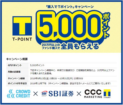 クラウドクレジットTポイントキャンペーン
