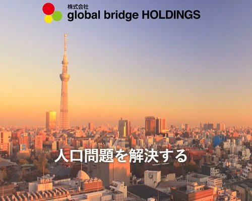 global bridge HOLDINGSの最終初値予想