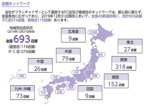Fast Fitness Japan(ファストフィットネスジャパン)店舗数