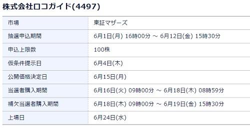 DMM.com証券(DMM株)IPO取扱い決定ロコガイド(4497)