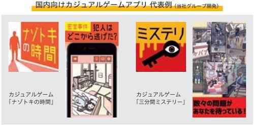 東京通信(7359)IPOの国内向けカジュアルアプリ
