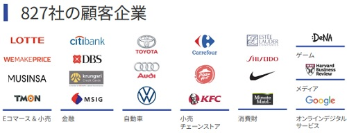 Appier Group取引先企業