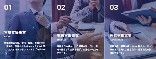 アイドマ・ホールディングス(7373)IPOの事業
