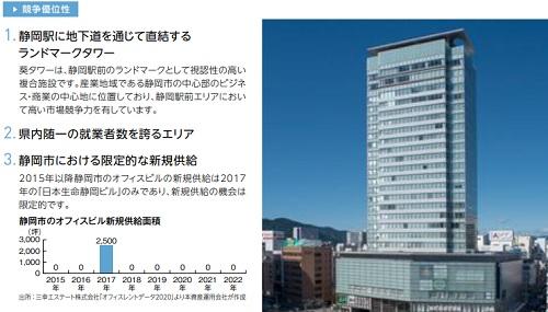 東海道リート投資法人(2989)IPOの評価