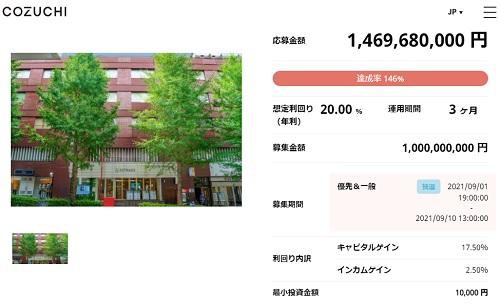 COZUCHI(コズチ)の六本木事業用地ファンド